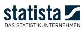 Neues Erklärvideo für unser Fachportal Statista